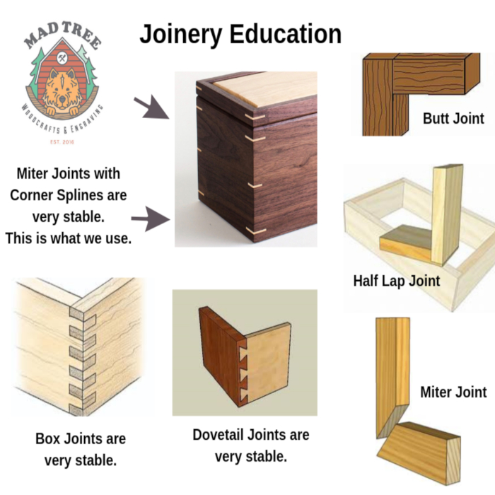 Different Types of Joinery Explained by Mad Tree Woodcrafts